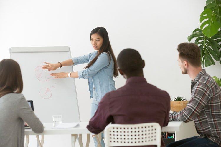 Sales Training with NLP