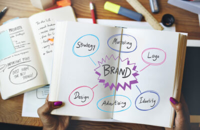 Think New – Mind Mapping Workshop