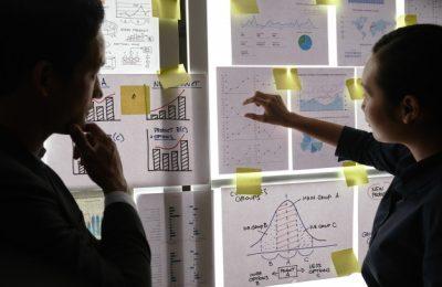 HRM-Performance Management : Setting Kpis And The Balanced Scorecard